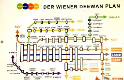 Deewan Plan (c) stadtbekannt.at