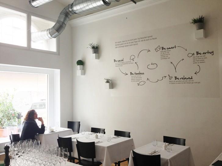 loca Restaurant (c) stadtbekannt.at