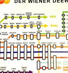 Der Wiener Deewan (c) STADTBEKANNT