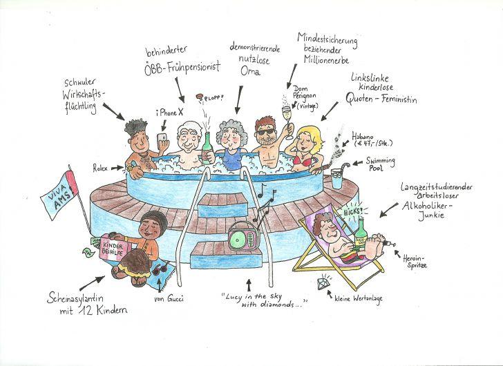 Sozialer Whirlpool (c) STADTNEKANNT Mehofer