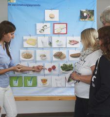 Essenspyramide mit Diätologin Anna Schmidt BBsc. (c) Emmerich Mädl - Kurhaus Marienkron